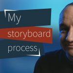 LET'S MAKE FILMS - Online Film Courses