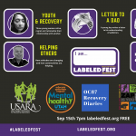 Labeled Fest for Recovery